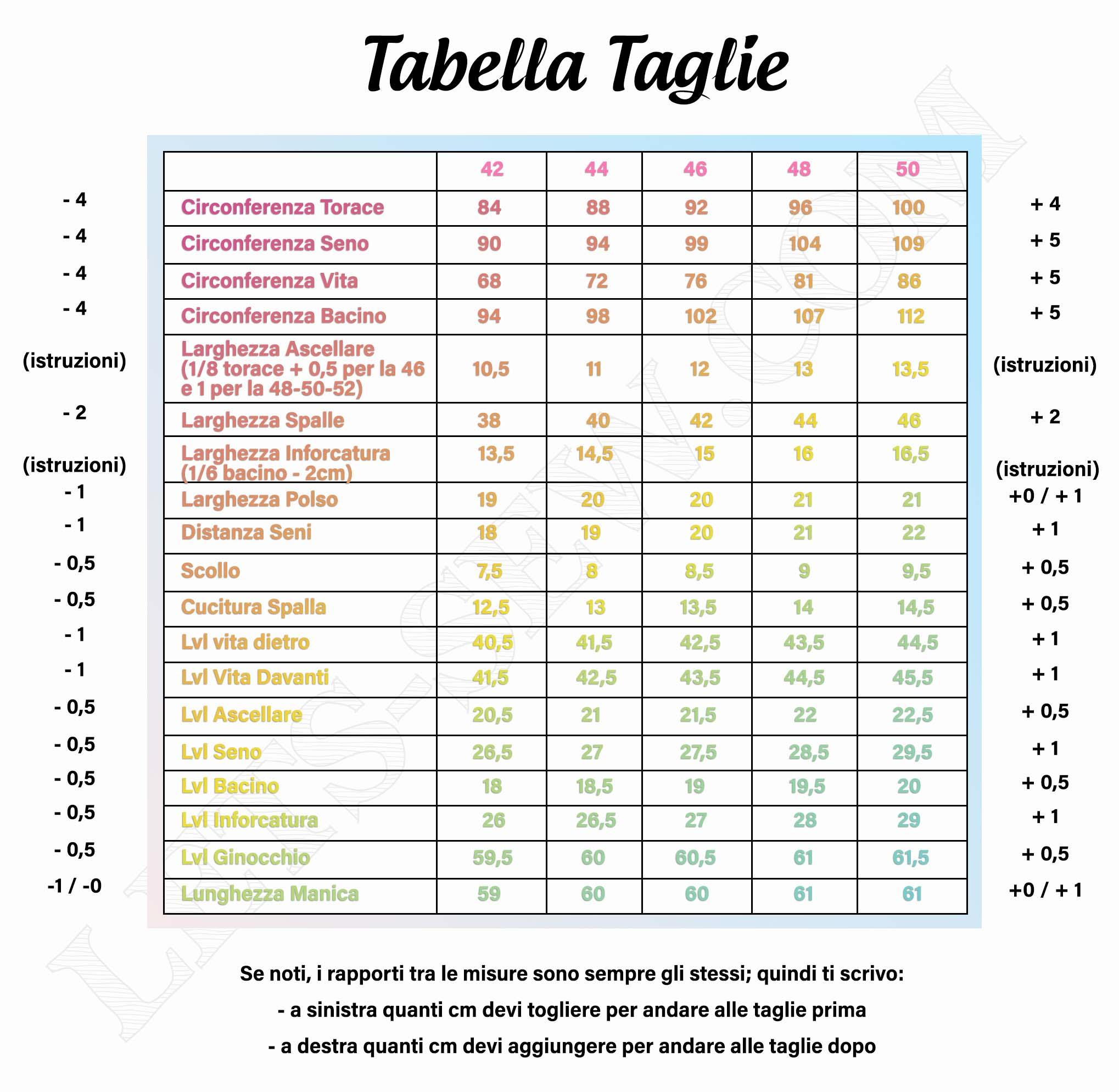 come calcolare le taglie italiane con tabella lets-sew.com let's sew corso di cucito gratis